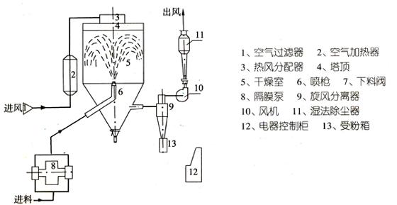电路 电路图 电子 原理图 560_289